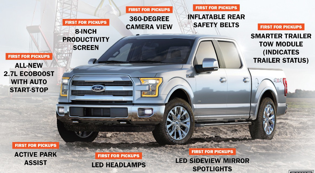 Aluminum F150 Southeast Texas Contractors